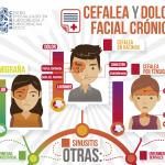 Cefalea y Dolor de Cabeza - Migraña