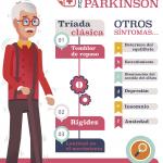 Parkinson síntomas y más