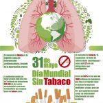 Tabaco - Cigarros - Cáncer